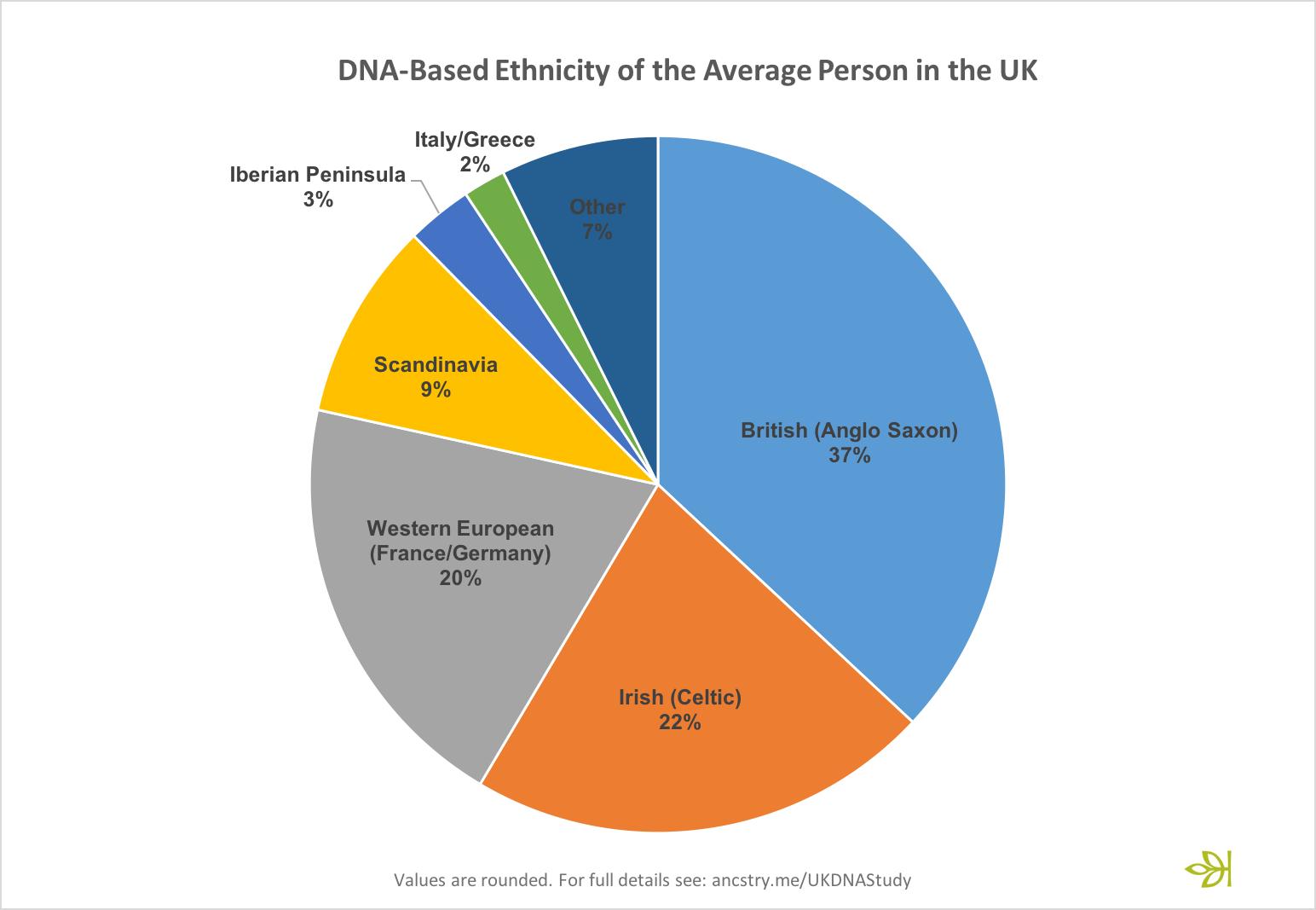 Las razas y etnias en el mundo - Página 2 315fffee91a4220957beb6e97e48f8c7