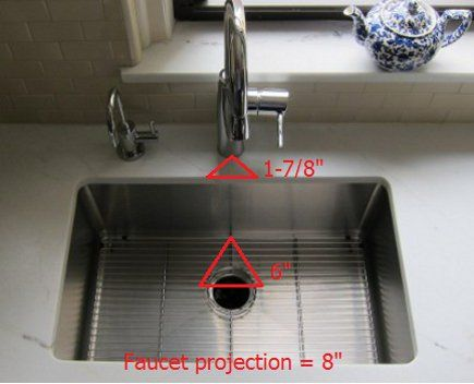 Calculating The Position Of A Kitchen Faucet Based On