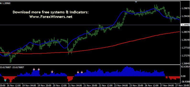 Pin On Forexwinners Net