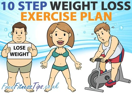 How to lose weight if you have lupus
