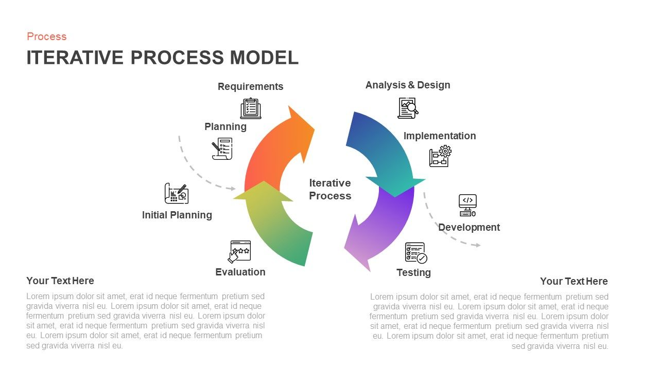 Iterative Process Model Diagram For Powerpoint  U0026 Keynote