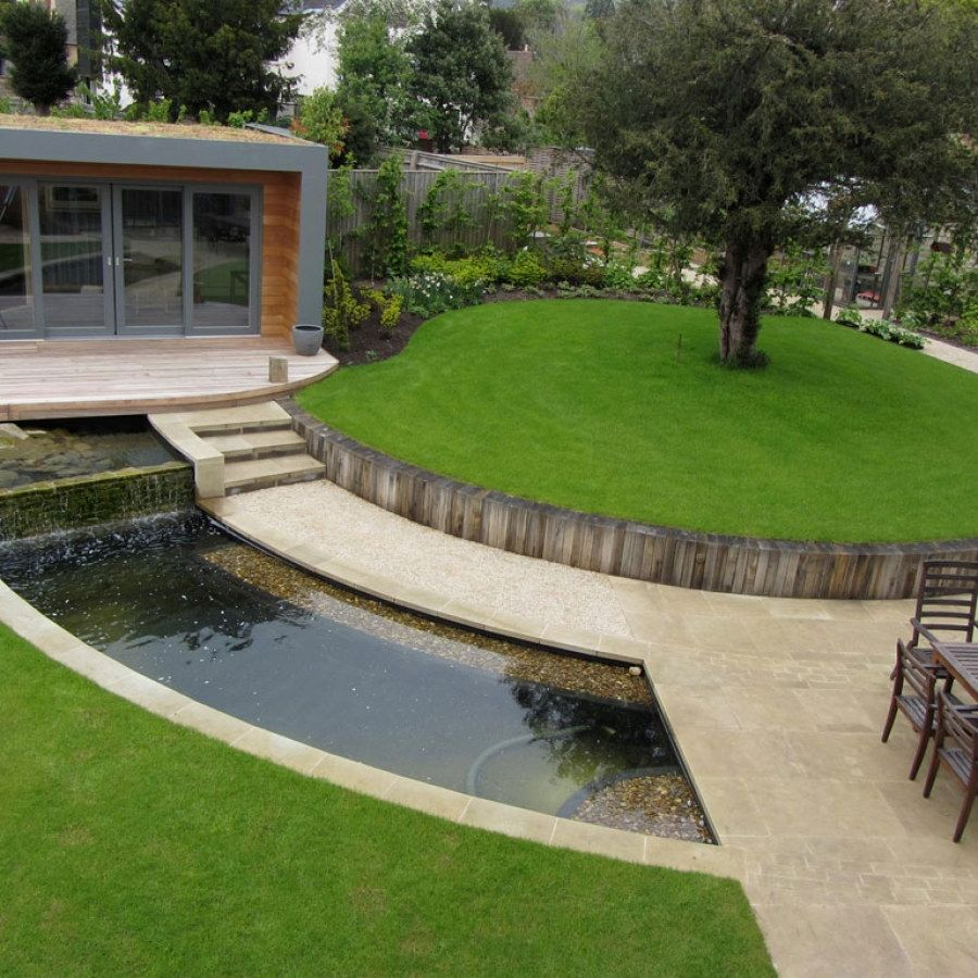 Koi Pond Designs | Contemporary garden design, Modern ...