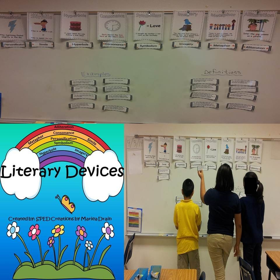 literary devices flashcards