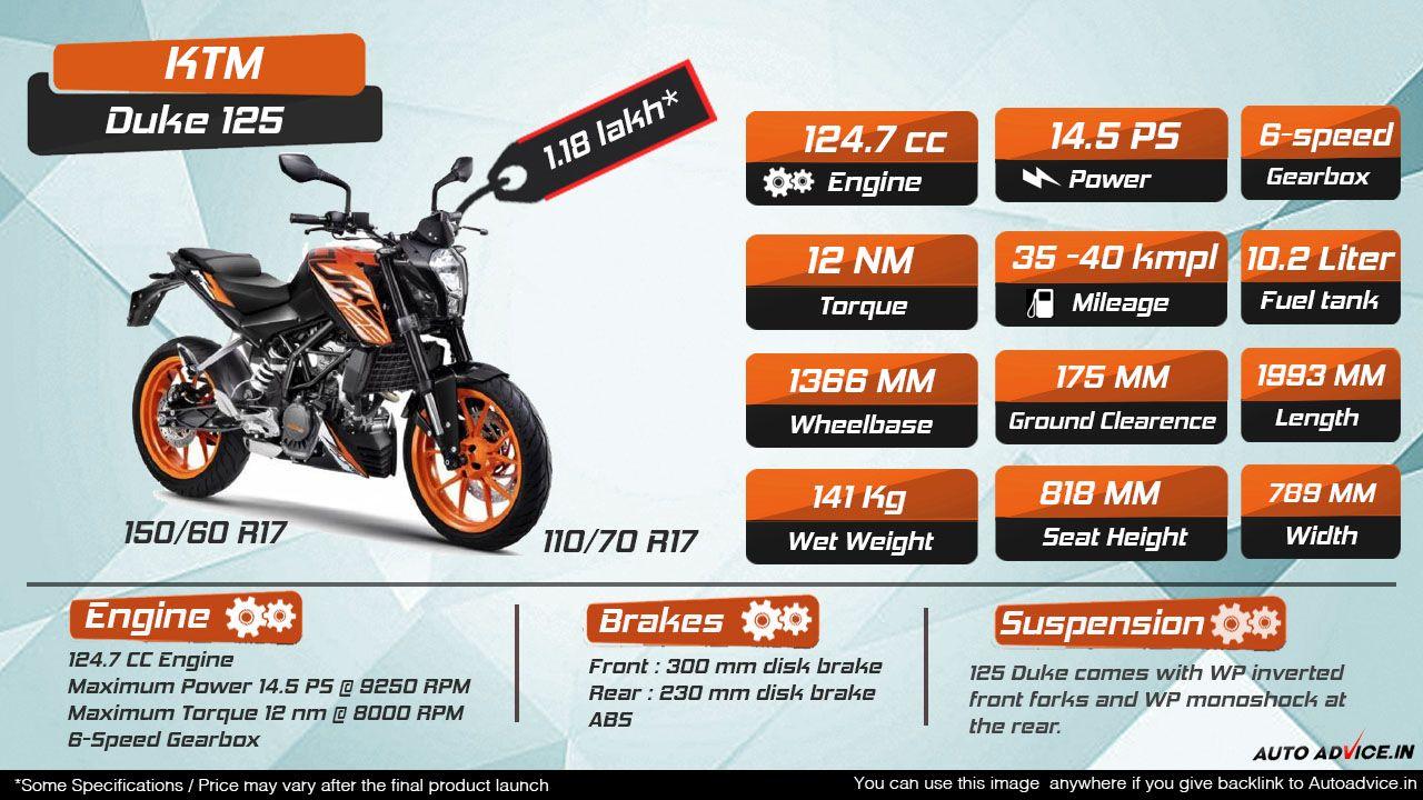 Ktm Duke125 Infographics Ktm Infographic