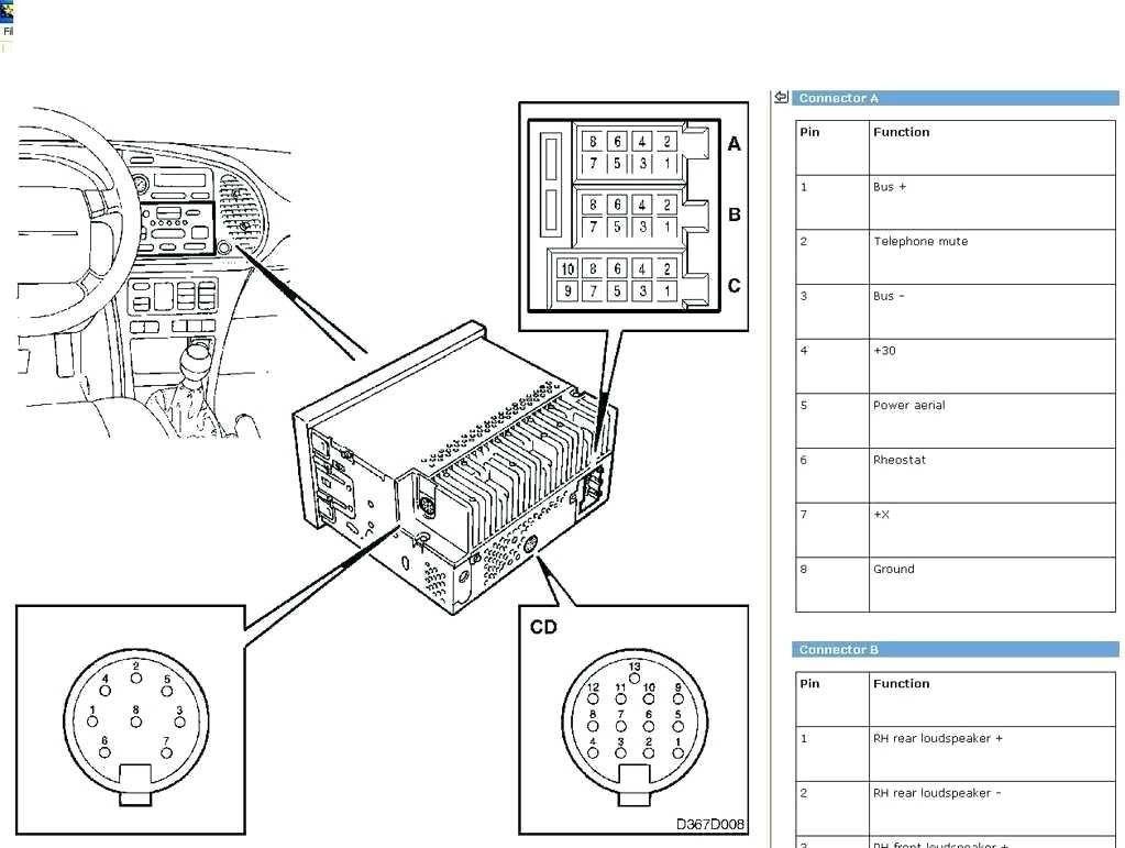 2003 Saab 9 3 Radio Wiring Diagram Elegant Di 2020