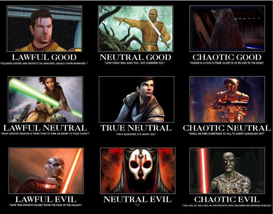 Kotor And Kotor 2 Alignment Chart The Old Republic Star Wars