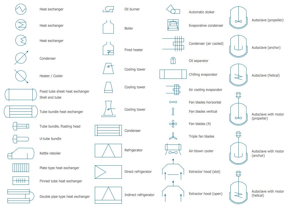 Design Elements  U2014 Heating Equipment