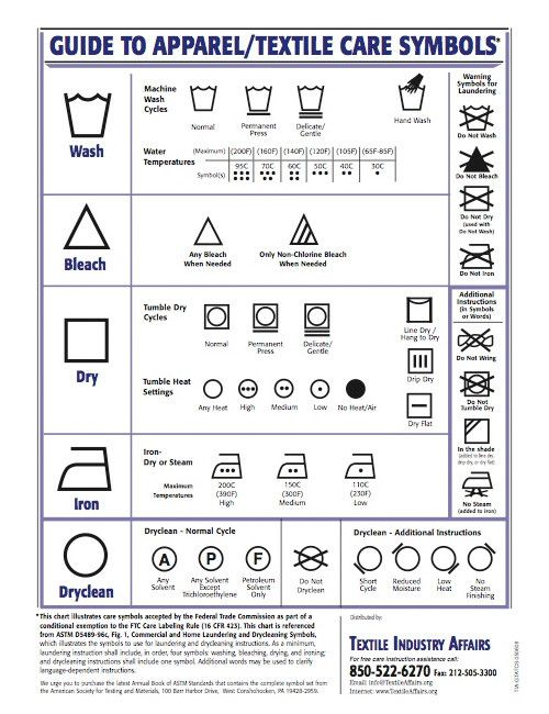 Research Labeling Apparel And Textile Care Symbols