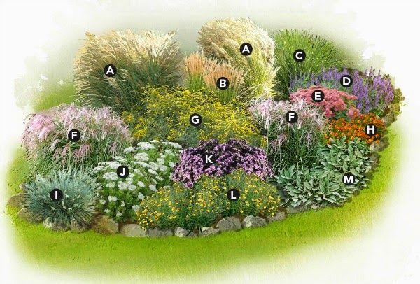 Guia de jardin Un jardín de gramíneas ornamentales  jardinerias