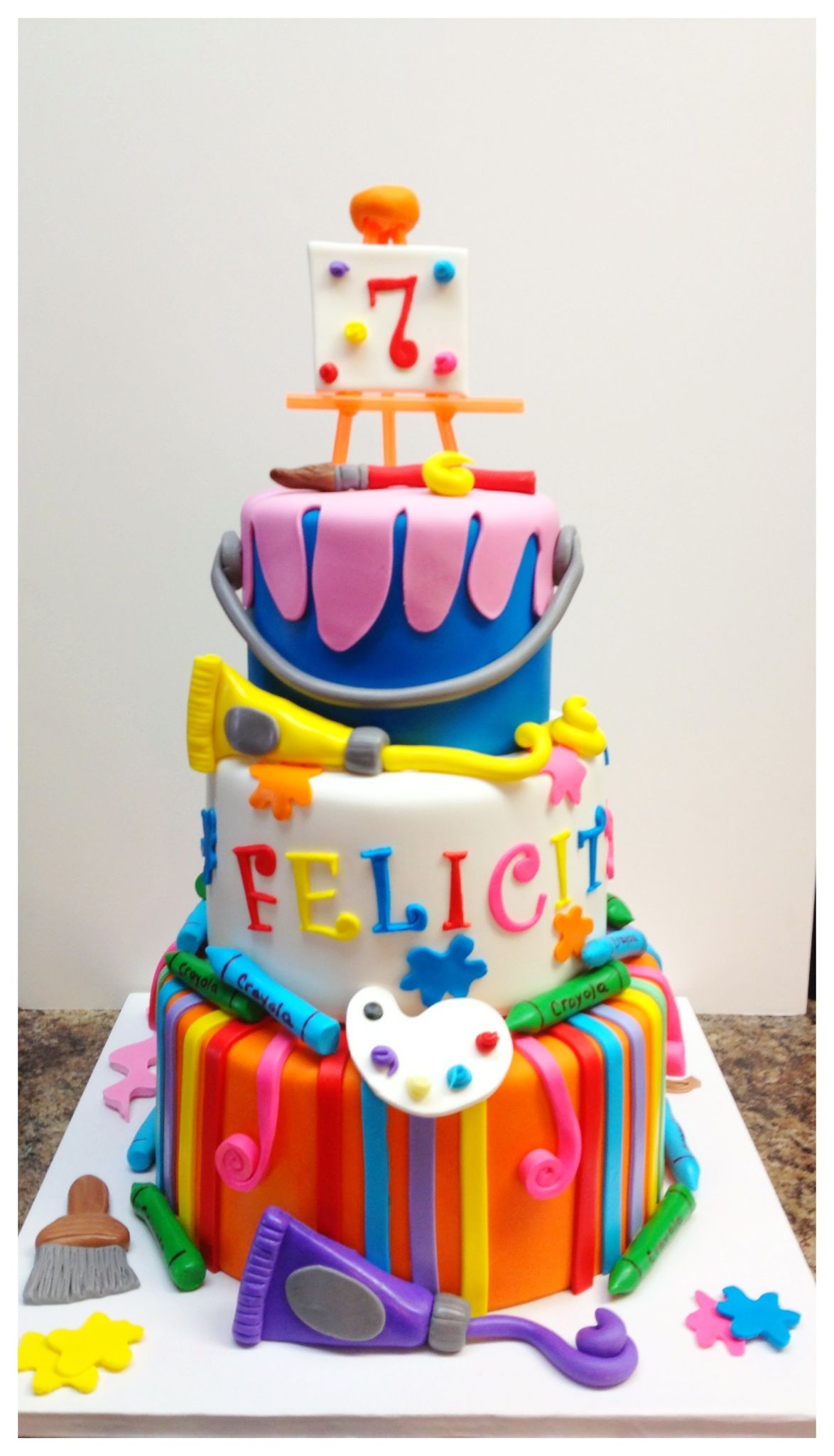 Cake Ideas For Birthday Party :