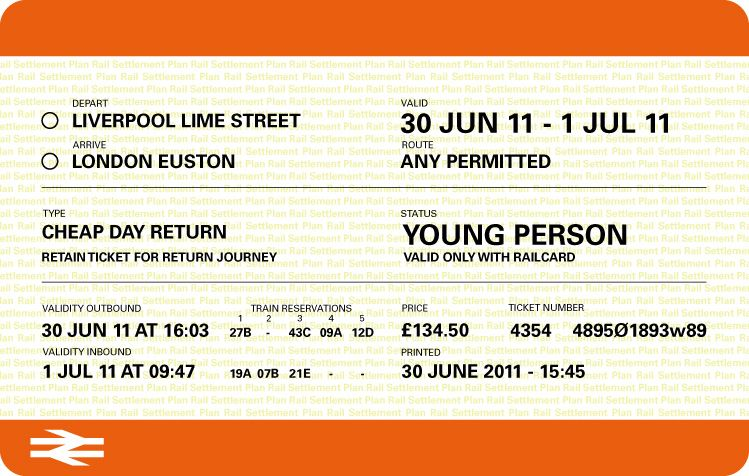 train ticket printable template google search adventure journal