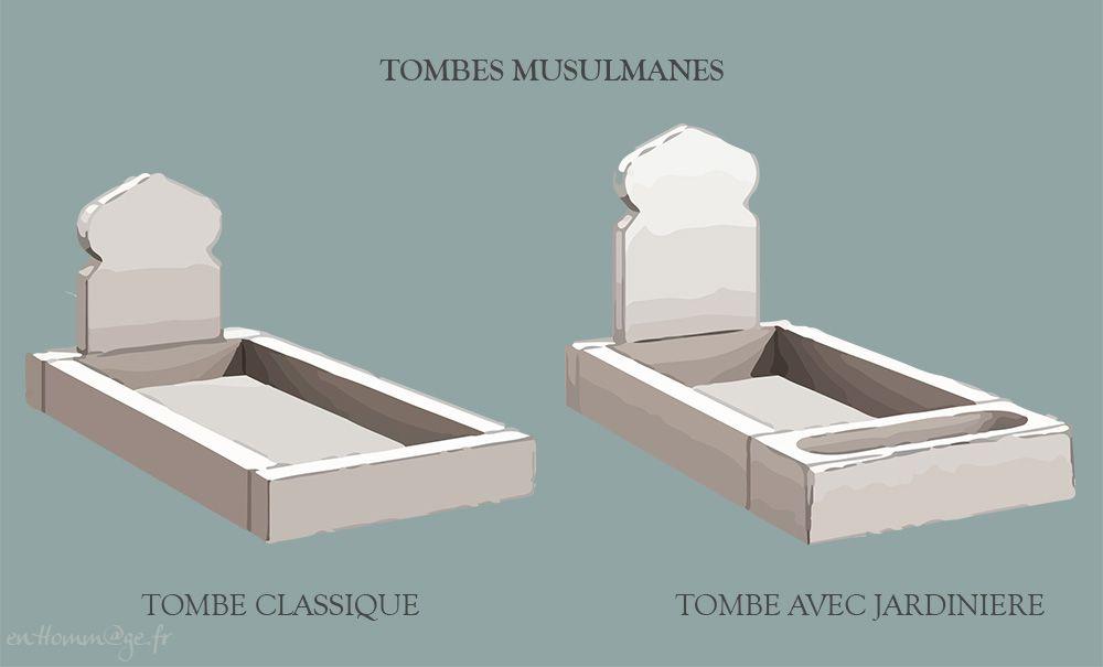 r sultat de recherche d 39 images pour tombe pierre blanche tombes pinterest pierre. Black Bedroom Furniture Sets. Home Design Ideas