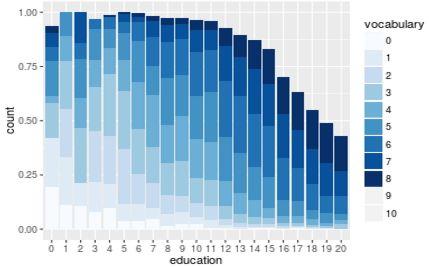 R] Data Visualization with ggplot2 (1) – hoon | Data | Data