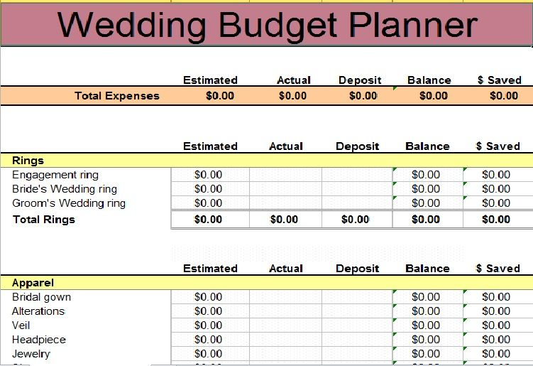 wedding budget template budget templates pinterest budgeting
