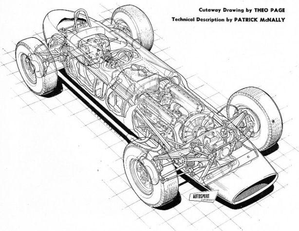 1964 65 Novi 4wd Cutaway Dohc Supercharged V 8