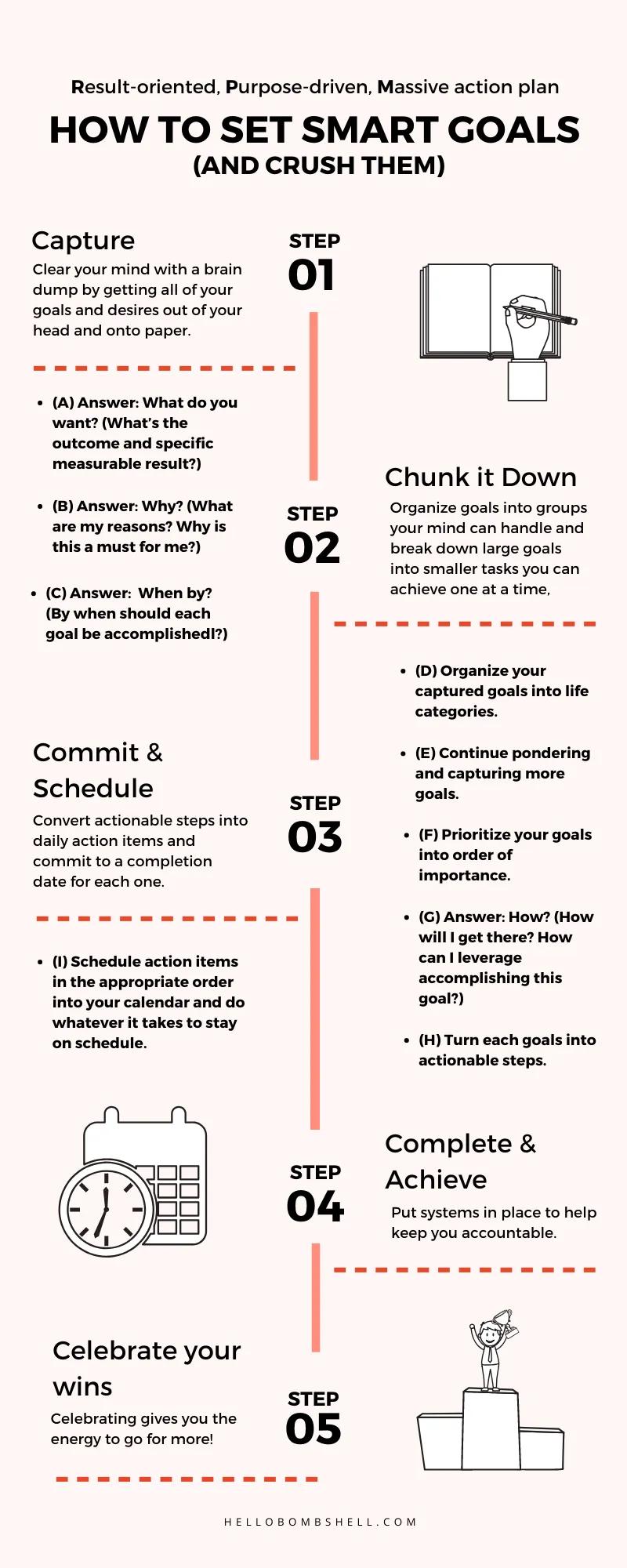 How To Set Smart Goals For 2020 Like Tony Robbins: 5 RPM Goal Setting Steps - Hello Bombshell!
