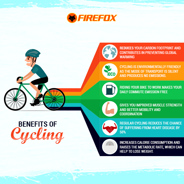 Cycle Is Your Wonder Vehicle Not Only Does It Help You Stay Fit