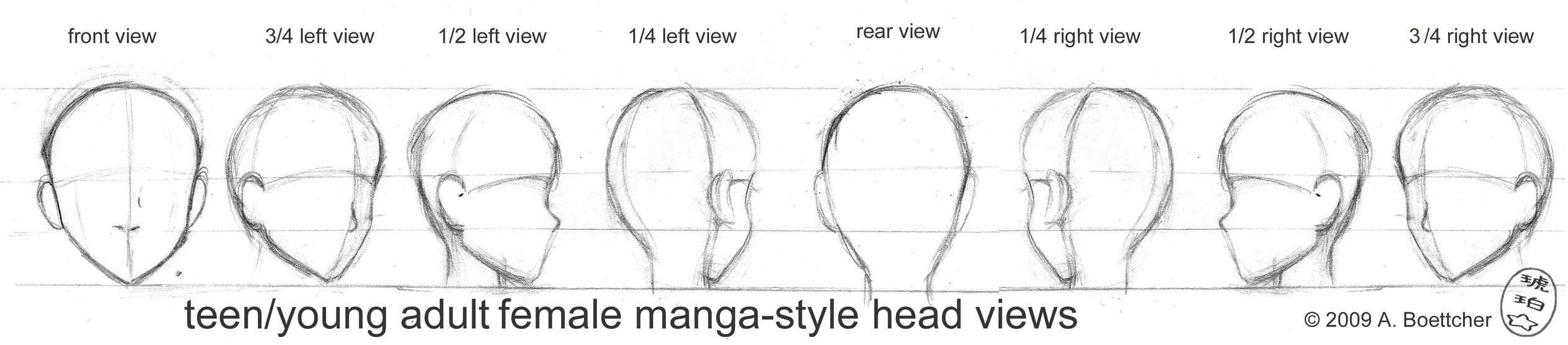 Manga, Headperspective, Sketch, Draw Manga Pinterest