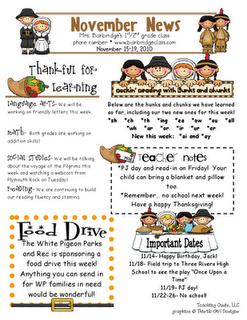 Newsletter Parent Involvement Post By Mrs Bainbridge  Teaching