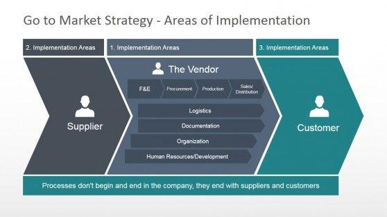 Blue Marketing Plan Template For Powerpoint Marketing Plan