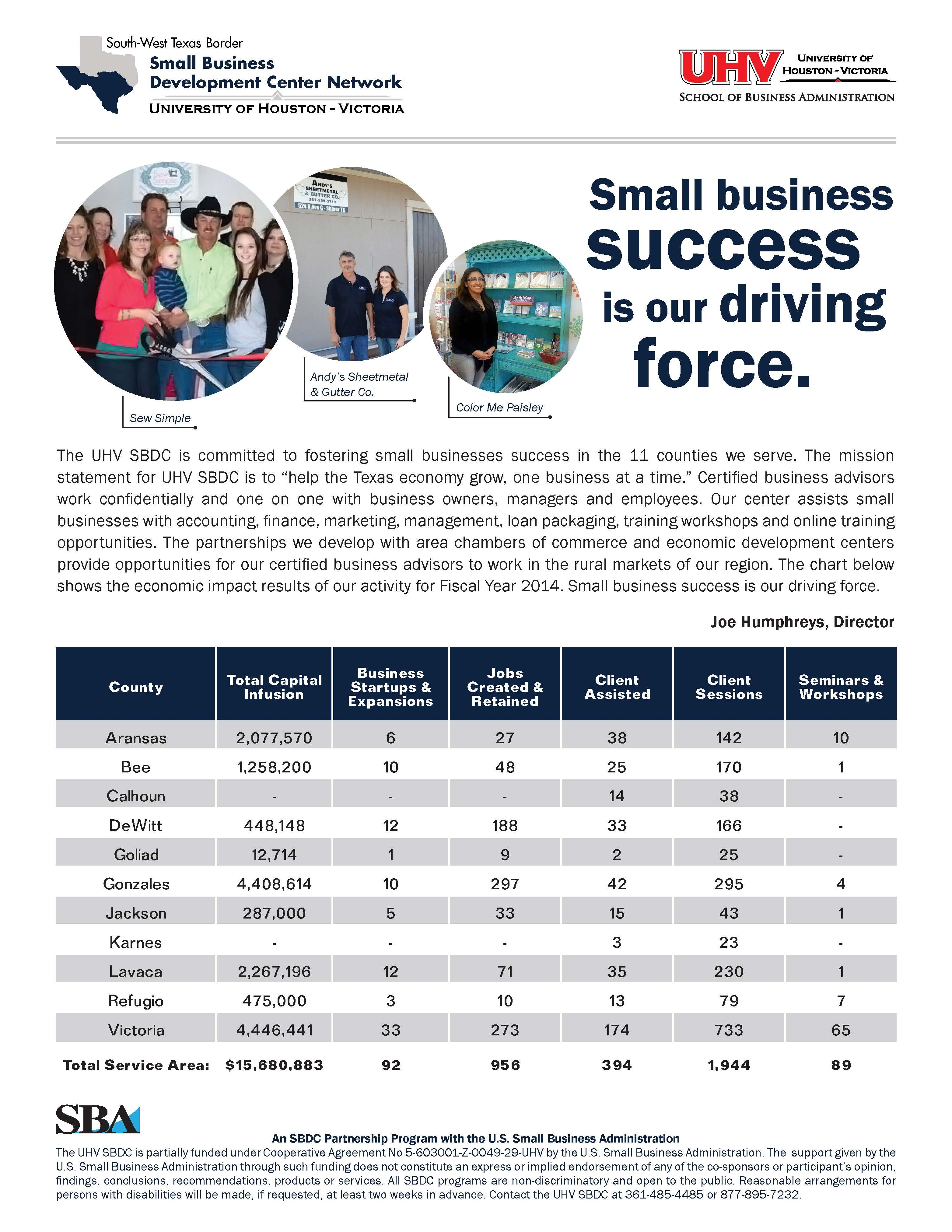 Impact of UHV SBDC.  Our certified business advisors offer no-cost, confidential assistance to small business every day.  http://sbdc.uhv.edu