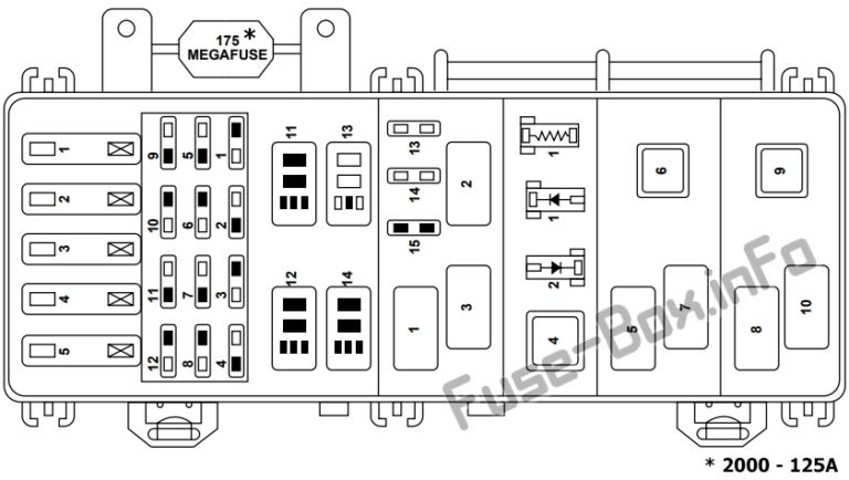 Under Hood Fuse Box Diagram Ford Ranger 1998 1999 2000 With