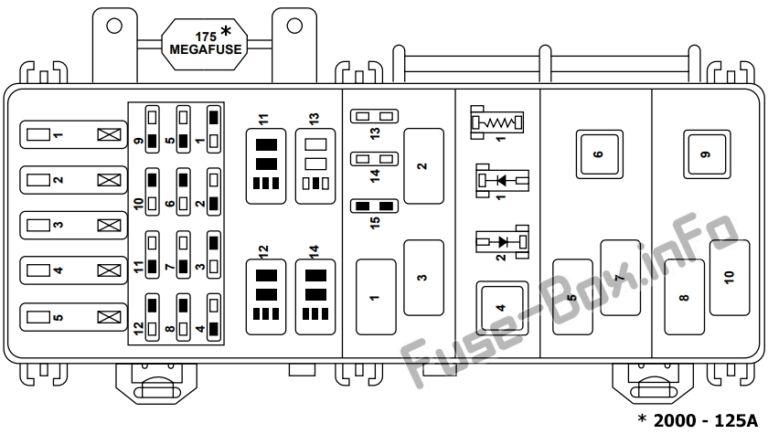 underhood fuse box diagram ford ranger 1998 1999 2000