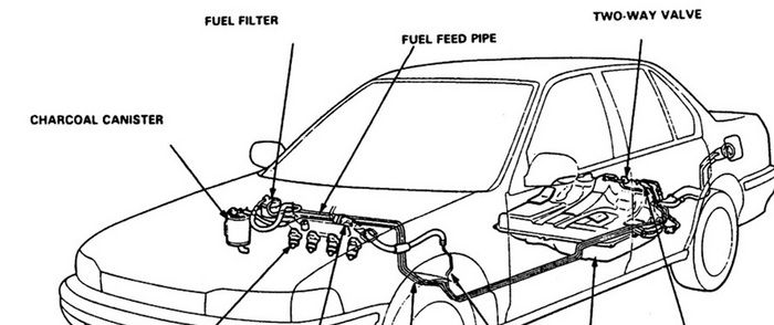 1999 honda crv fuel filter location - google search