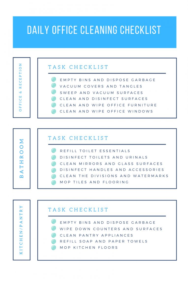 Get Our Example Of Commercial Cleaning Checklist Template For Free Cleaning Checklist Template Cleaning Checklist Desk Checklist Daily cleaning checklist for office
