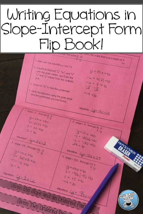 Writing Equations In Slope Intercept Form Flip Book Flip Books
