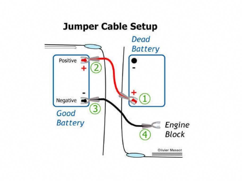 Battery Jumper Diagram | Wiring Diagram on network cable diagram, jumper cable design, jumper cable experiment, crossover cable diagram, jumper cable procedure, coax cable diagram, jumper cable gauge, jumper cable wiring, rv tv cable wiring diagram, rca cable diagram, hdmi cable diagram, data cable diagram, jumper cable shock, jumper cable set, jumper cable device, xlr cable diagram, jumper cable parts, ethernet cable diagram, jumper cable cartoon, jumper cable wire,