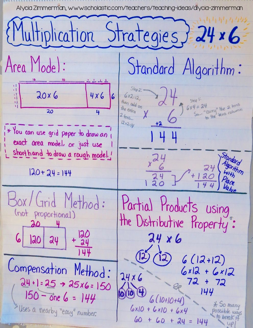 The distributive property is logical, empowering, and perfect for ...