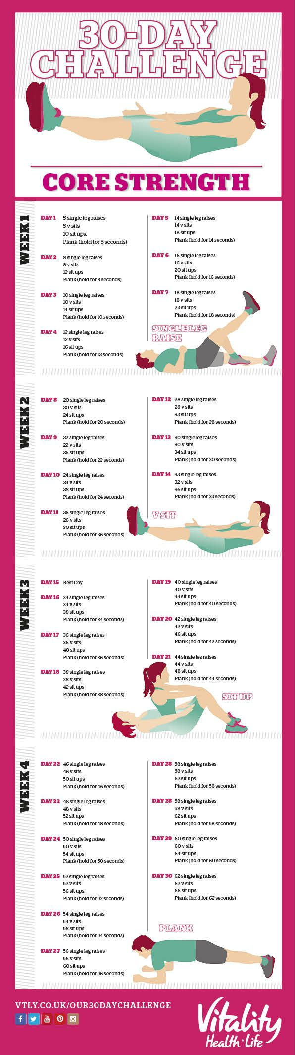 30-DAY CHALLENGE: CORE STRENGTH #coreworkouts