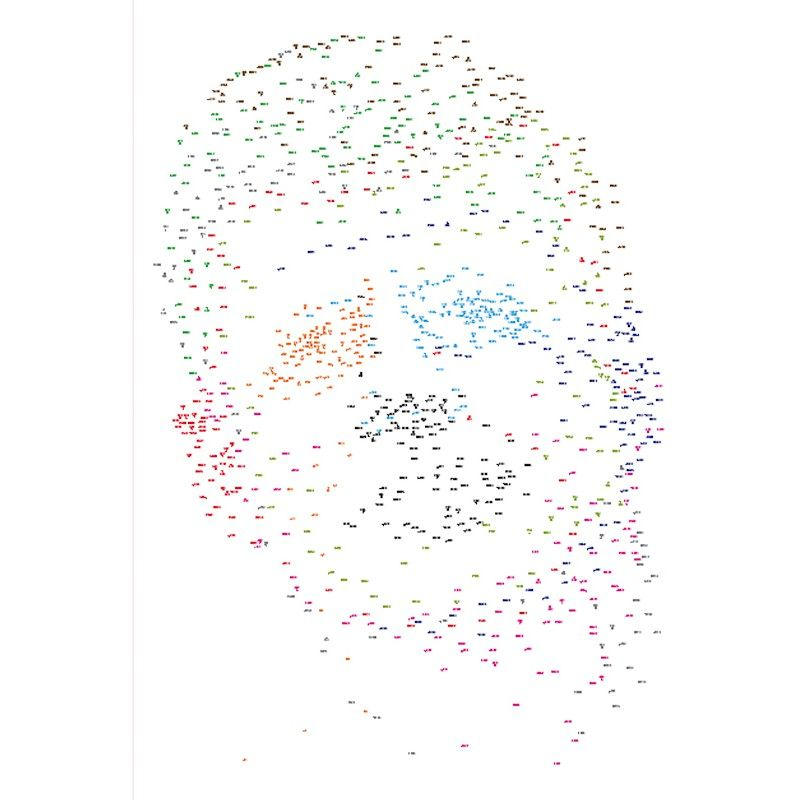 1000 Dot To Dot Printable The 1000 Dot To Dot Book Dots To Dots