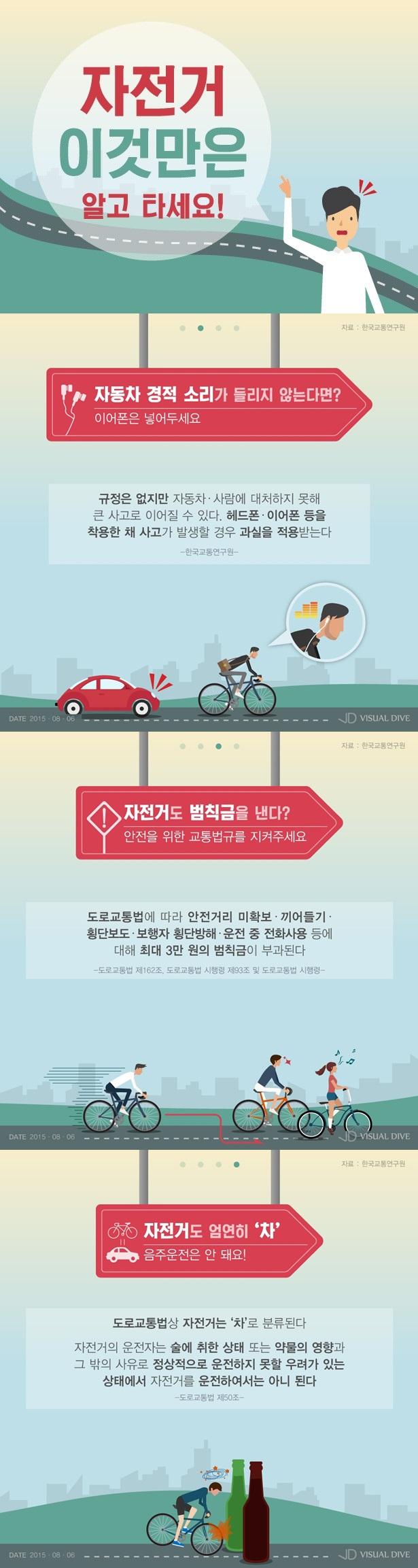 '자전거'도 범칙금 낼까? 교통법규 알고타자 [카드뉴스] #Bicycle / #Infographic ⓒ 비주얼다이브 무단 복사·전재·재배포 금지