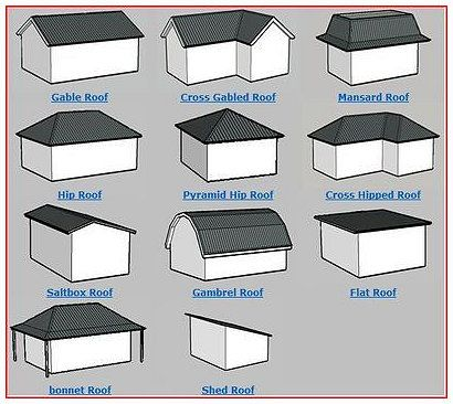 Pin by A&A Roofing on Some Nice-to-Know Tips   Pinterest   Architecture
