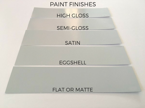 Difference Between Eggshell And Semi Gloss Google Search Satin Finish Paint Paint Finishes Paint Sheen