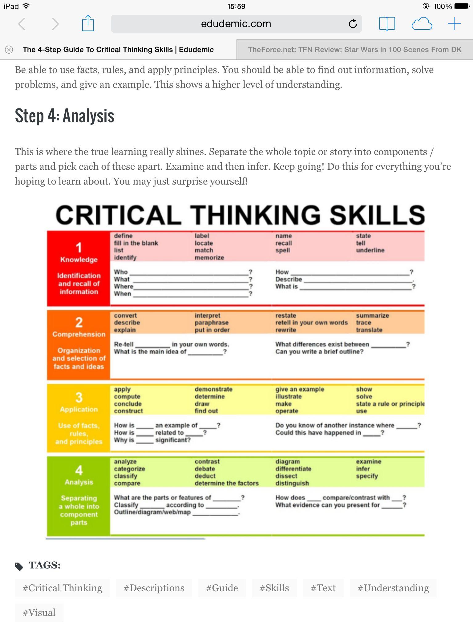 Critical Thinking Roadmap