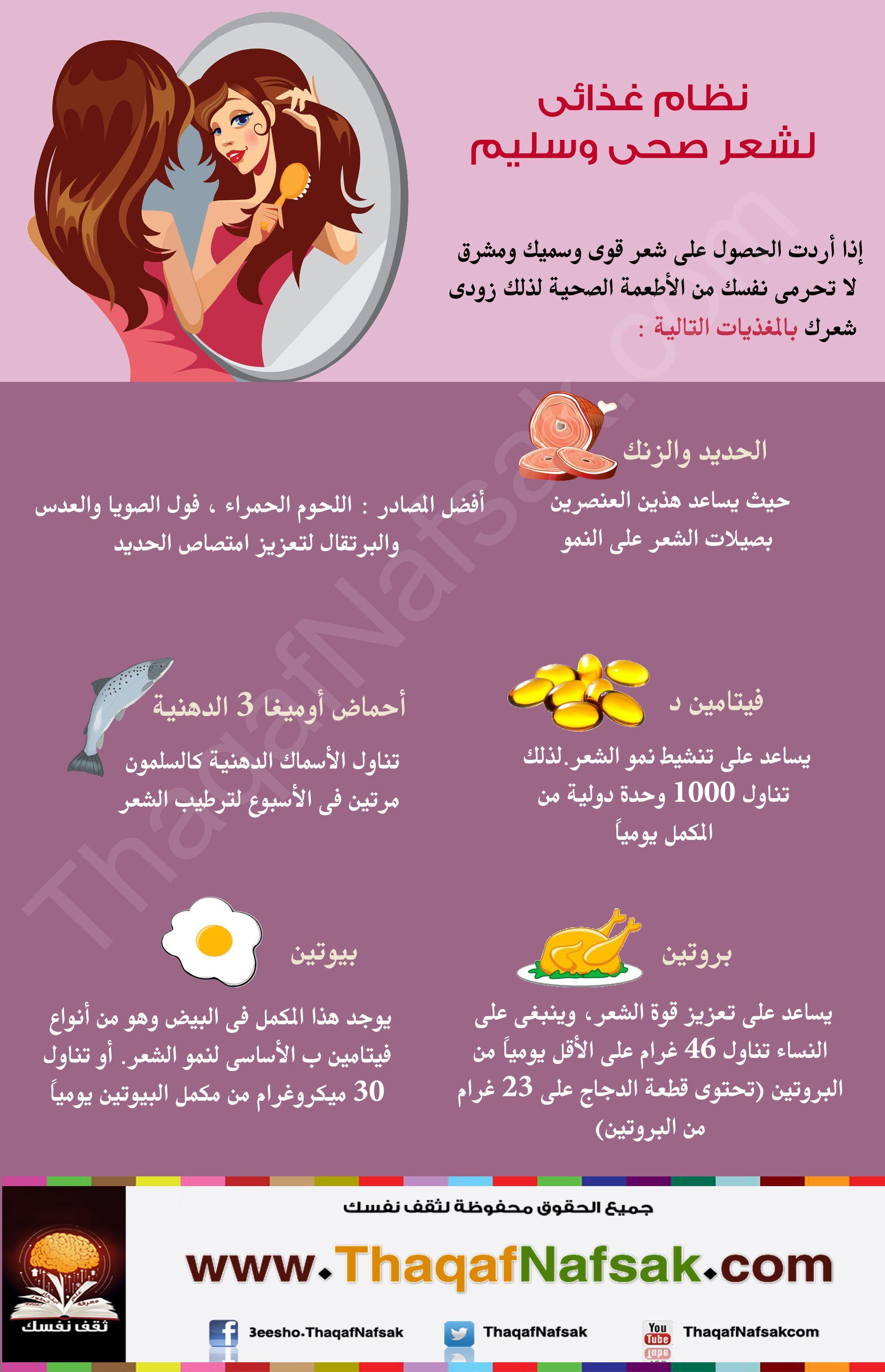 نتيجة بحث الصور عن نظام غذائي صحي Healthy Life Healthy Diet Healthy