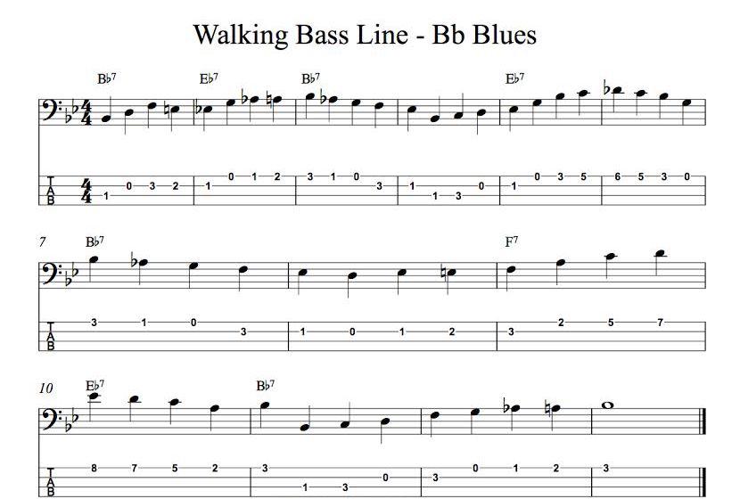 Walking Bass Line Tab And Music Httptakelessonsbloglearn