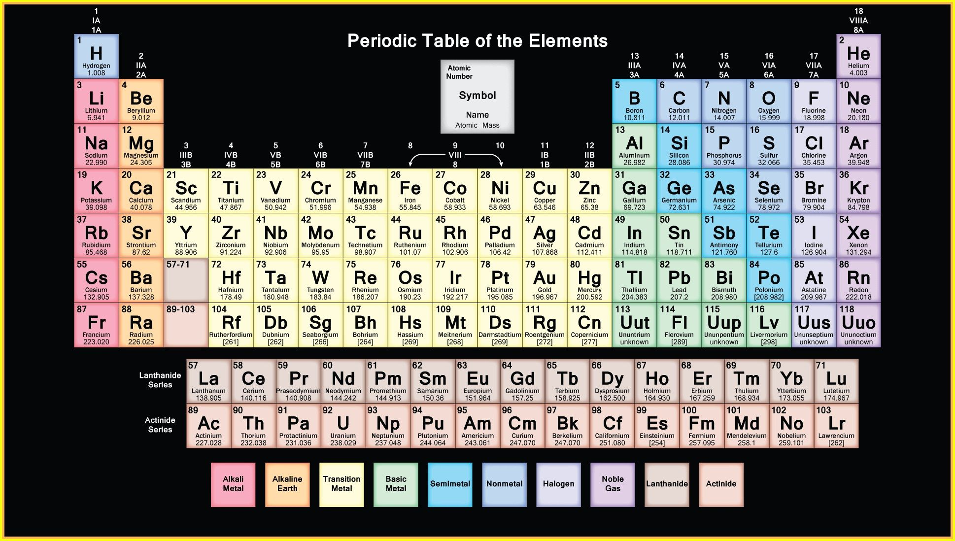 Periodic Table Wallpaper Hd Download