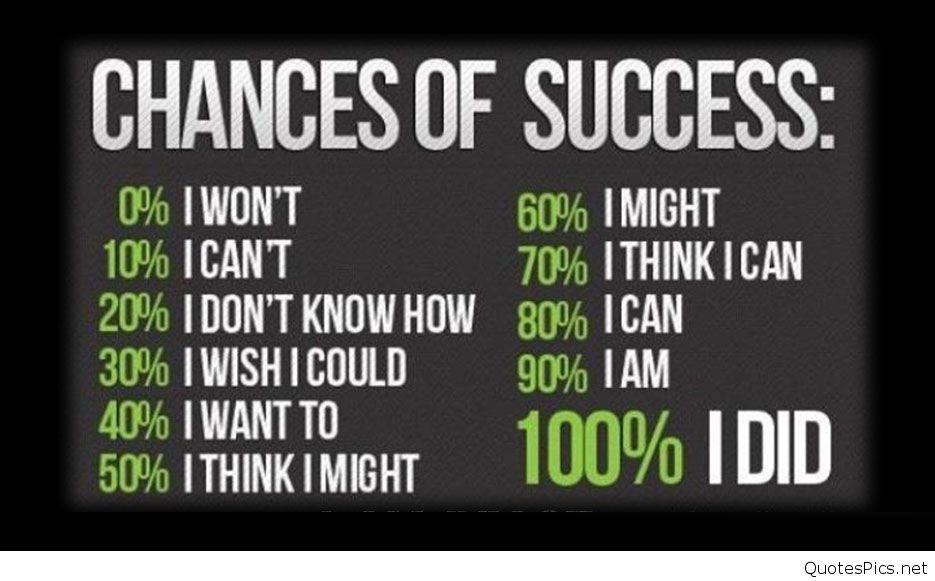 Superieur Quotes Pics · Ten Chances Or Steps To Success