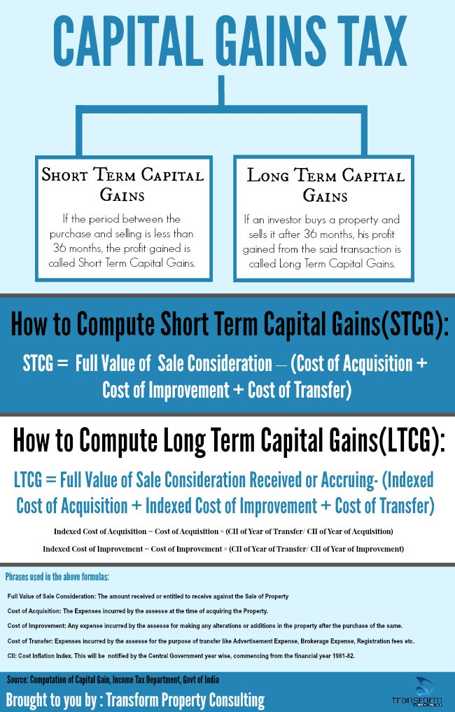 The Beginner S Guide To Capital Gains Tax Infographic Capital