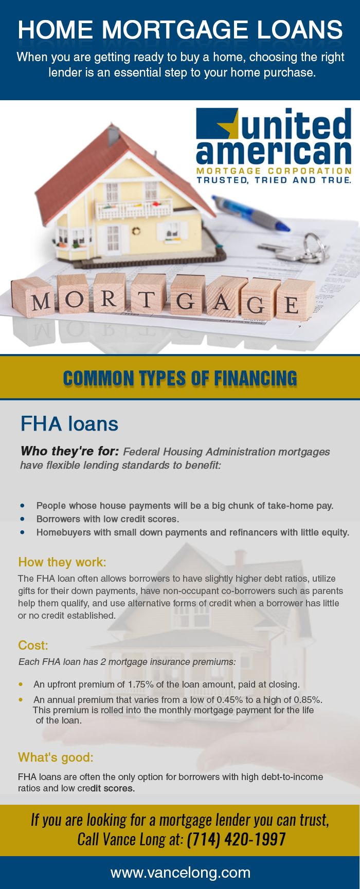 An Fha Loan Is A Mortgage That S Insured By The Federal Housing