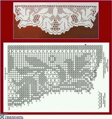 Pin de elva garcia en cortinas pinterest cenefas cortinas y ganchillo - Cenefas de crochet ...