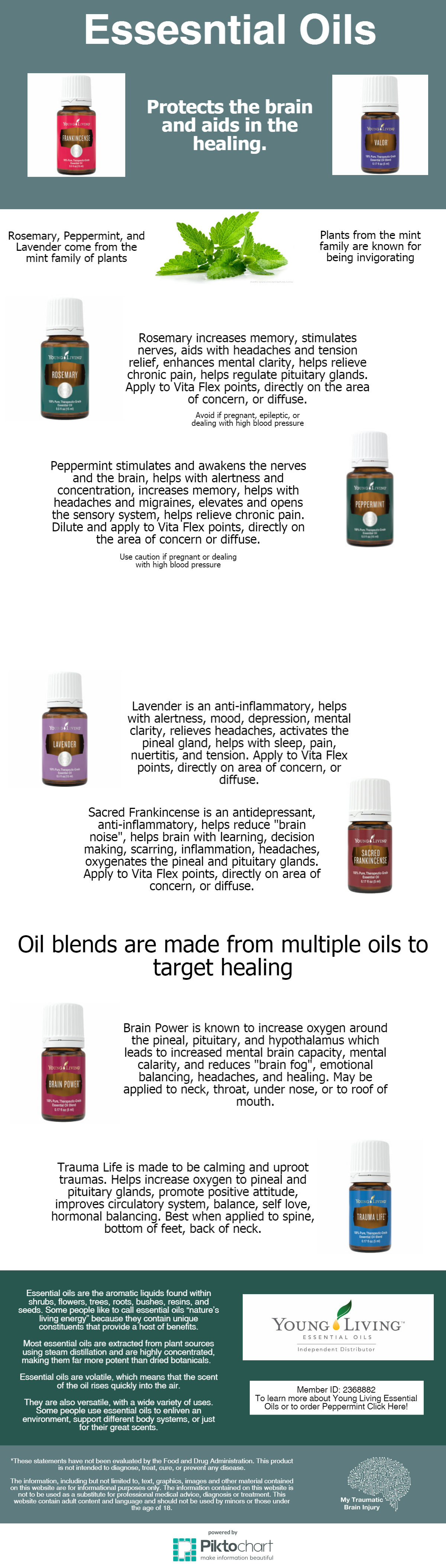Pin By My Traumatic Brain Injury On Essential Oils For Concussions