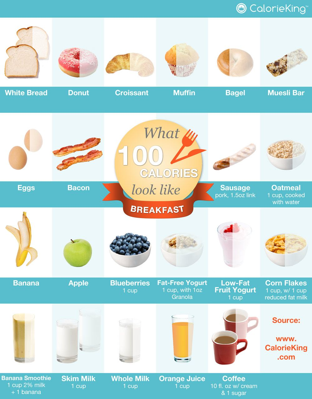 Pin On Snacks 100 Calorie Or