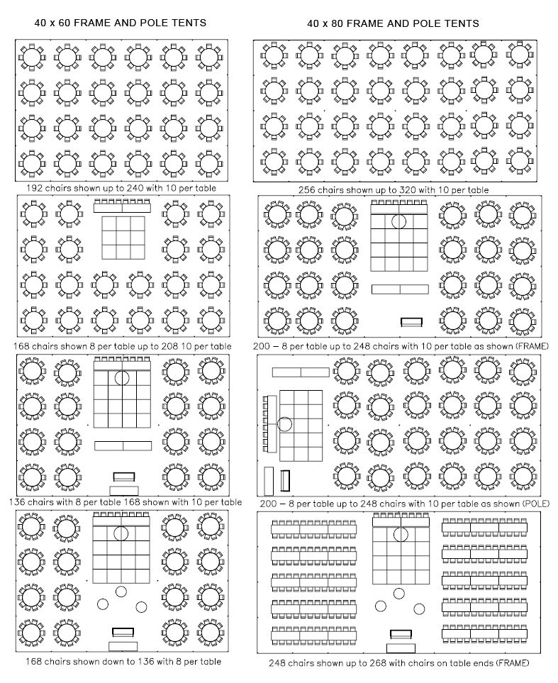 Tent Size Calculator (shown 40u0027 x 40u0027 Tent for 100 People with Bar Buffet DJ u0026 Dance Floor) | Wedding Ideas | Pinterest | Calculator Tents and Buffet  sc 1 st  Pinterest & Tent Size Calculator (shown: 40u0027 x 40u0027 Tent for 100 People with ...