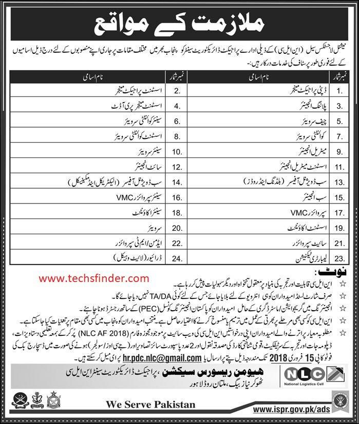 Jobs In Nlc National Logistics Cell Project Directorate Center