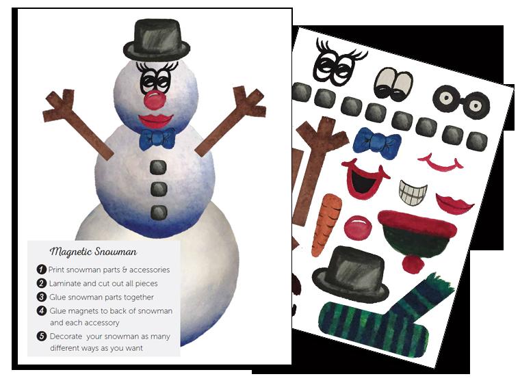 Snowman Magnet  Holiday Laminating Ideas    Snowman